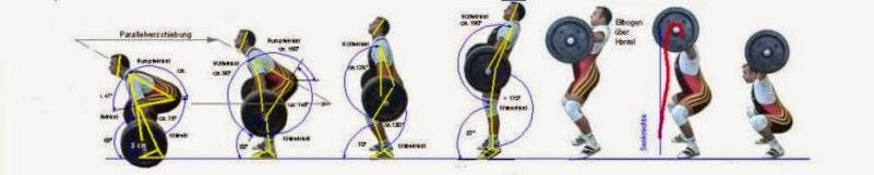 rwanie fazy ruchu