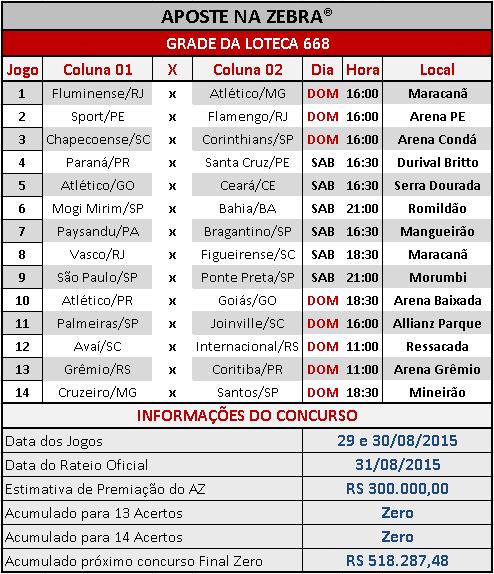 LOTECA 668 - GRADE OFICIAL DO AZ