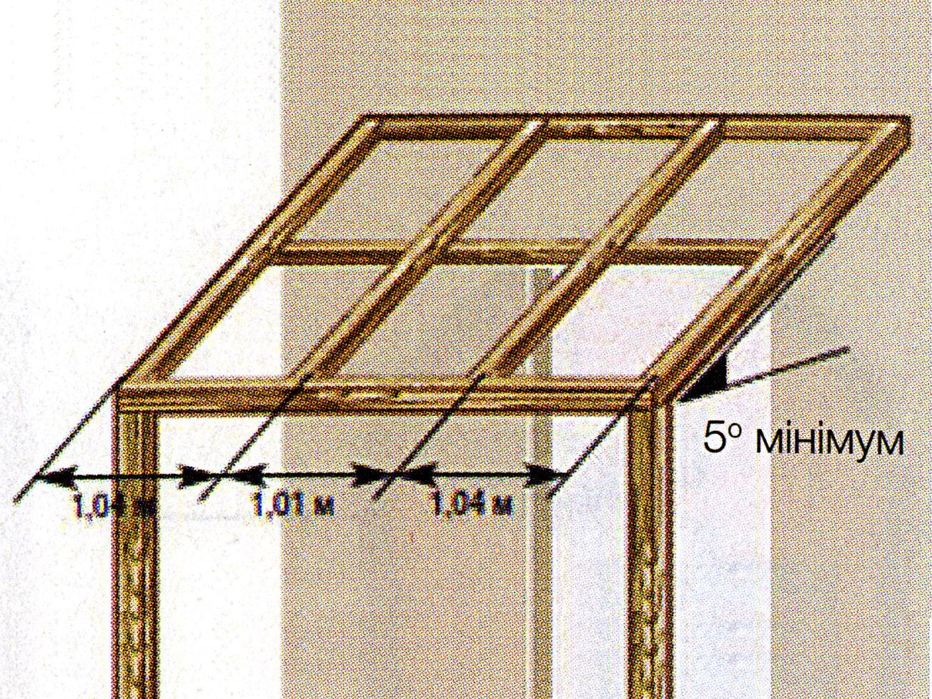 Как правильно сделать обрешетку навес из поликарбоната
