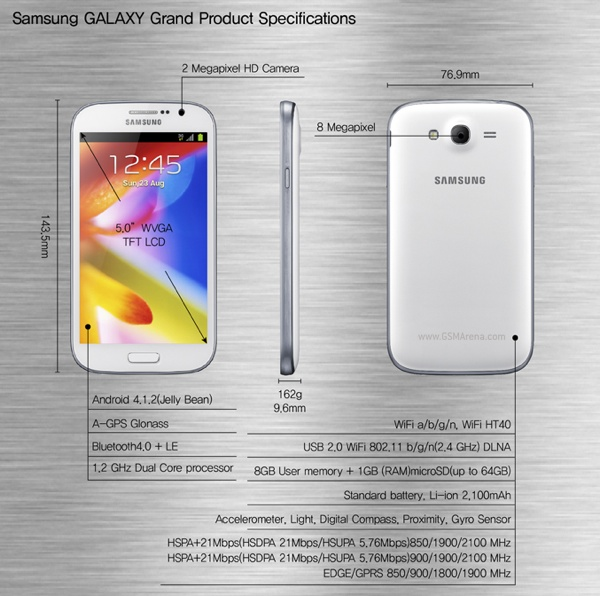 Samsung Galaxy Grand Harga Spesifikasi Ponsel Layar 5 Inchi