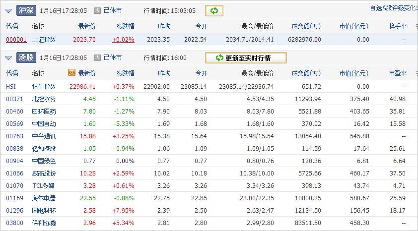 中国株コバンザメ投資ウォッチ銘柄watch20140116