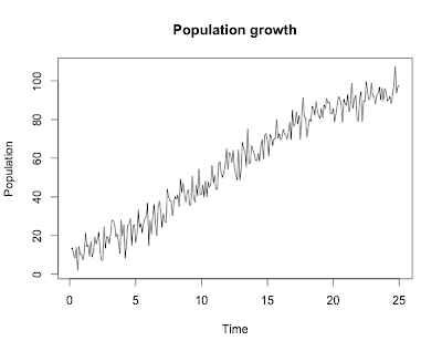 Extended Kalman filter example in R