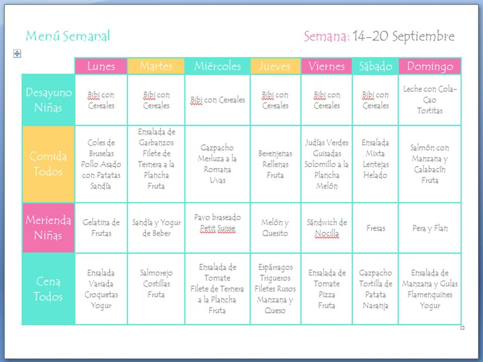 C mo organizar un men semanal sano y equilibrado for Plan semanal de comidas