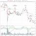 Trendkanal nedåt i OMXS30