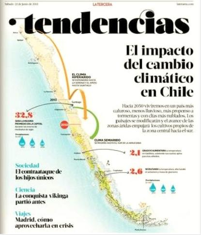 CAMBIO CLIMATICO CHILE