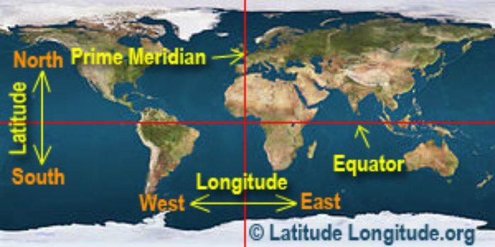 LATITUDE/ LONGITUDE