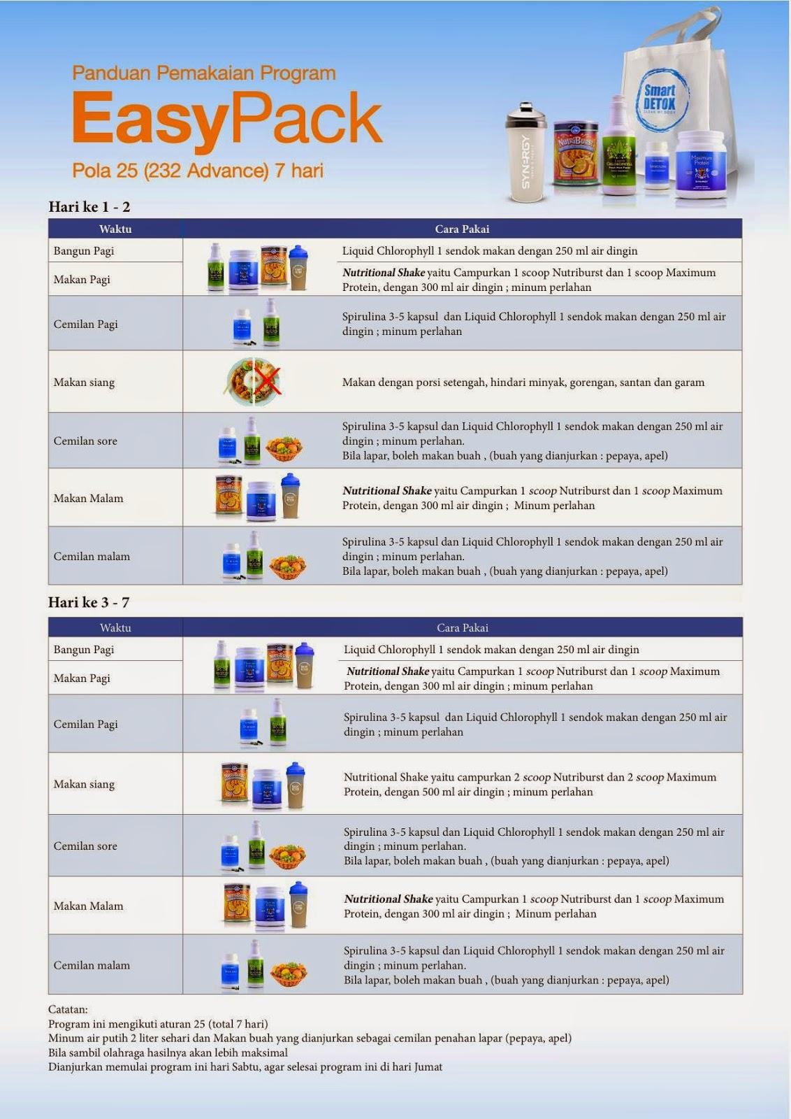panduan smartdetox easypack