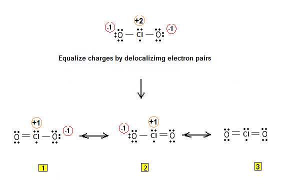 Figure 1: Plausible Lewis structures for chlorine dioxide. Oxygen is ...