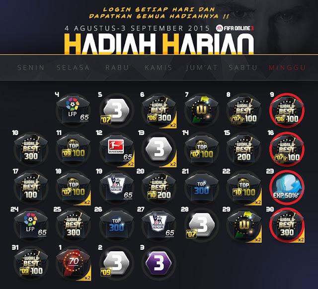 Hadiah Login Harian Fifa Online 3 Indonesia Agustus 2015