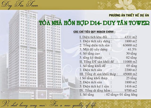 Thông số xây dựng Duy Tân Tower