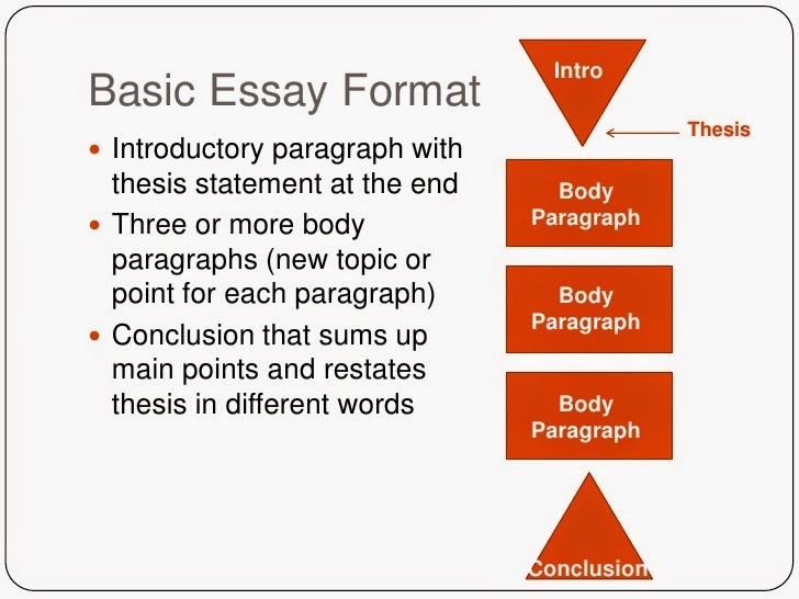 comparison and contrast structure of essays
