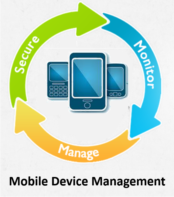 mobile device management mdm infrastructure and Mobile device management (mdm) provide control and visibility to mobile devices deploy mobile device management in a way that meets your business needs whether you prefer a fully cloud-based deployment or an on-premise model, mobile device management is available from.