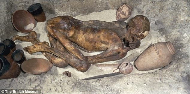 Autopsia de una momia