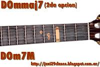 gráfico de Acorde menor con séptima Mayor en Guitarra (mmaj7 2da posicion