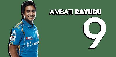 Ambati-Rayudu-Wallpaper