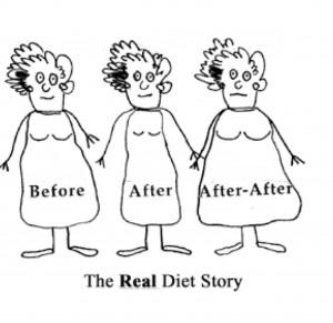 regime-perte-poids