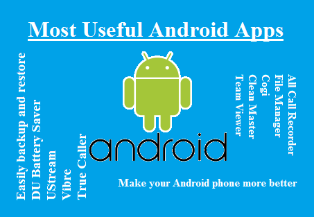 Most Important Apps for Android Phone