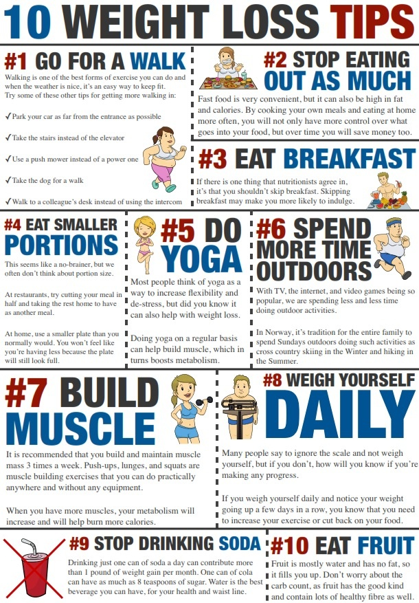 weight loss tips essay | top secret🔥 | ☀☀☀ weight loss diet essay ☀☀☀ stop searching about weight loss diet essay,what you are looking for get started now.