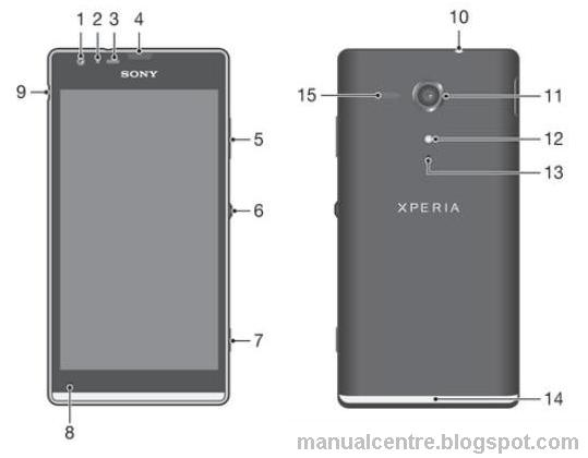Sony Xperia SP Layout