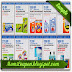 Getting Free Printable Tide Coupons Online