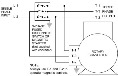 Rotary_Phase_Converter_Connection_Diagram im trying to wire a dayton 2x440a drum switch foward and reverse  at bayanpartner.co