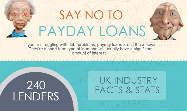 Instant no fax payday loan picture 6