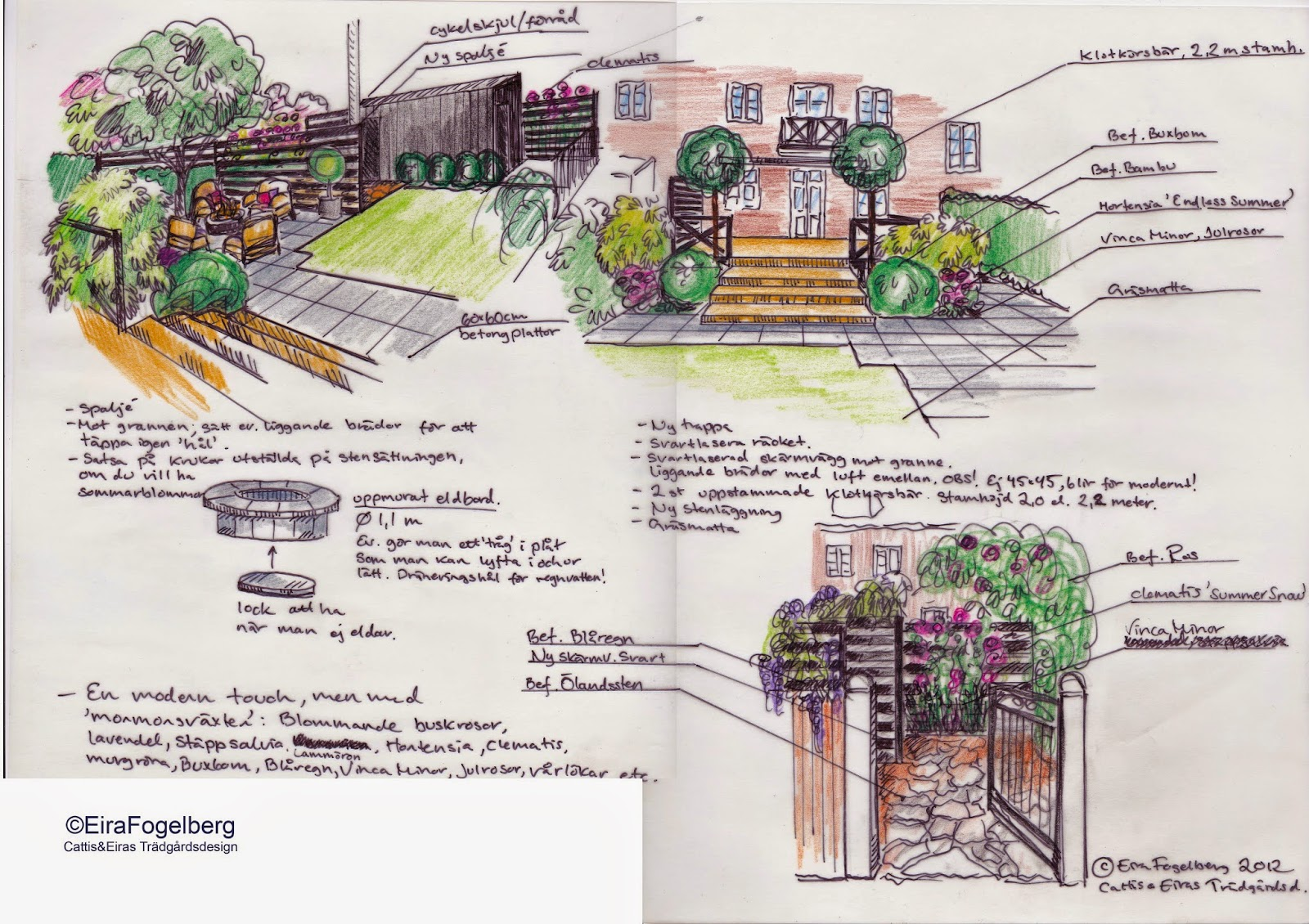 Cattis och eiras trädgårdsdesign: januari 2015