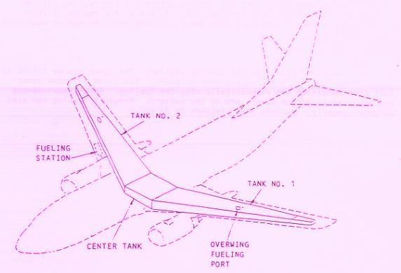 fuel-system-pesawat