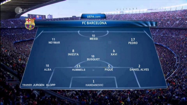 Barca Lovers: Possible Line Up FC Barcelona 2013-2014