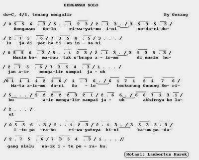 Lagu tradisional Indonesia