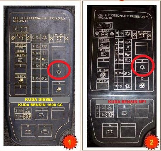 Fantastic Fuse Box Mitsubishi Kuda Wiring Diagram A6 Wiring Database Denligelartorg