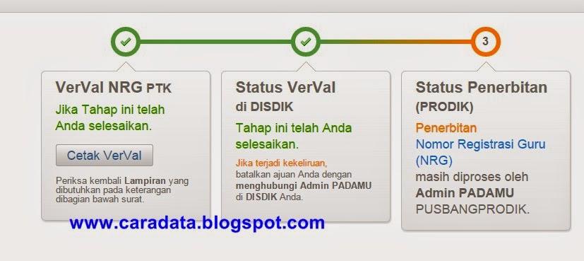 Status Verval NRG