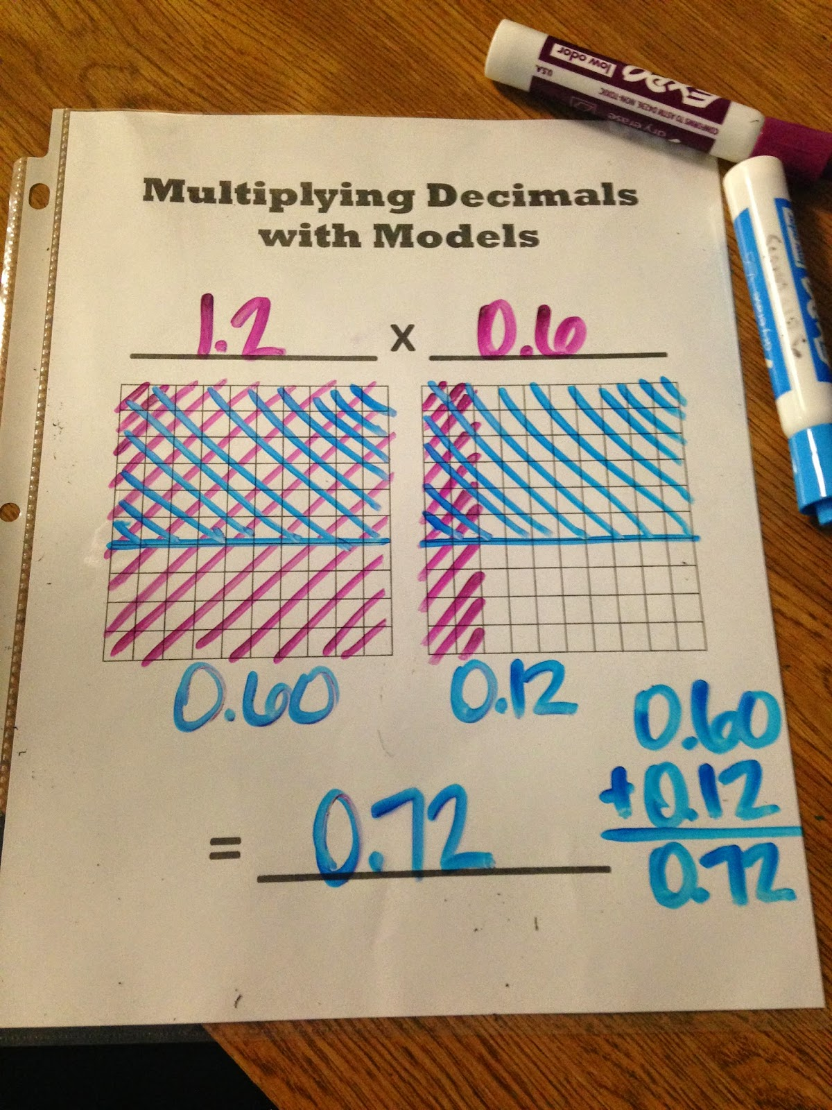 Math with Mrs. D: Decimal by Decimal Multiplication using Models