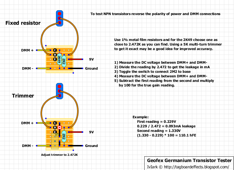 What Russian Germanium Transistor to Stock up on?