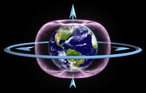 A Third Toroidal Ring Around The Earth Discovered!