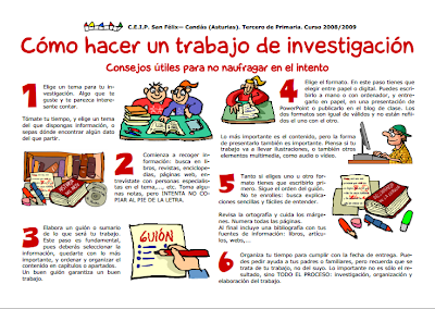 http://www.colegiojorgeguillen.com/OtrosArchivos/Hacer%20trabajo%20de%20investigacion.pdf
