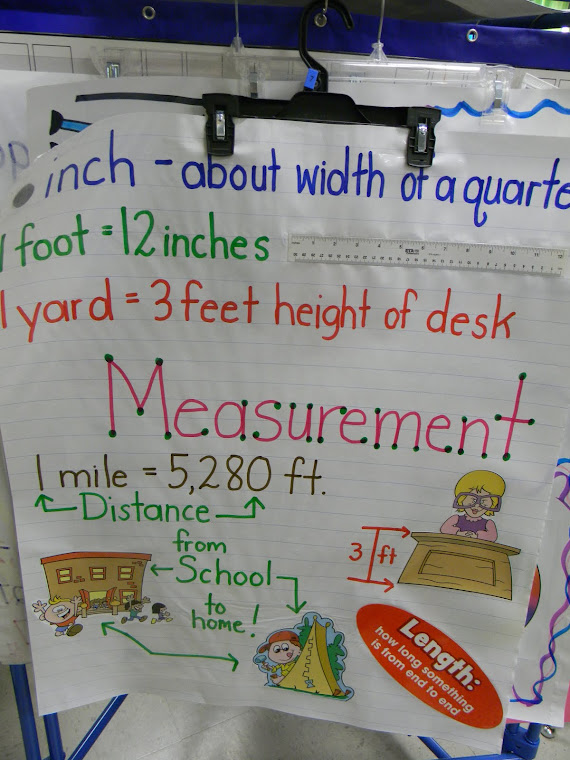 Measurement Length