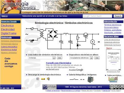 Sitio Web de la simbología electrónica / símbolos electrónicos