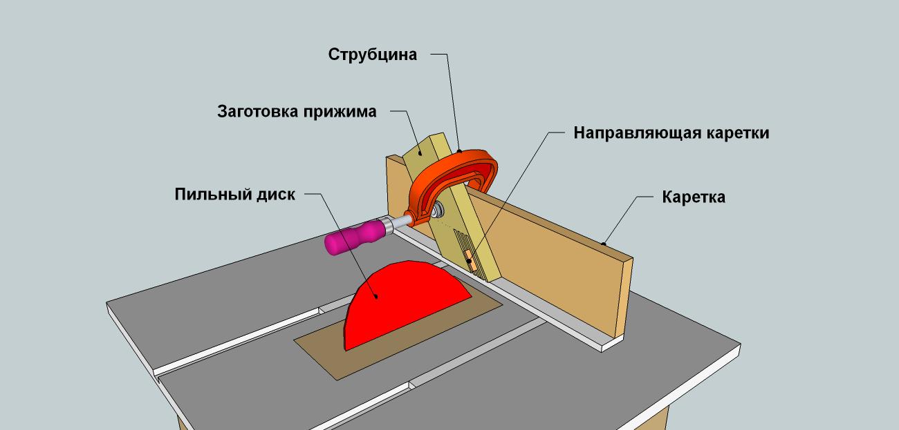 Тюнинг передних тормозов нива шевроле своими руками 31