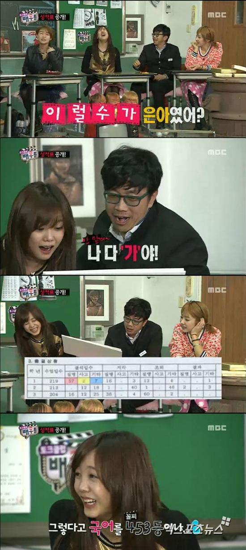 Go Eun Ah, mendedahkan, prestasi, tercorotnya, dari, sekolah, Artis Korea, KPOP, Hiburan, Korea
