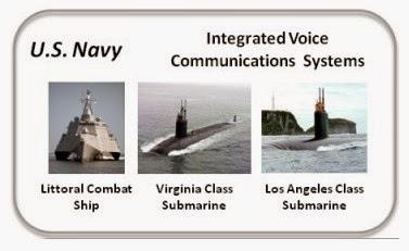 Применение интегрированных коммуникационных систем в ВМС США