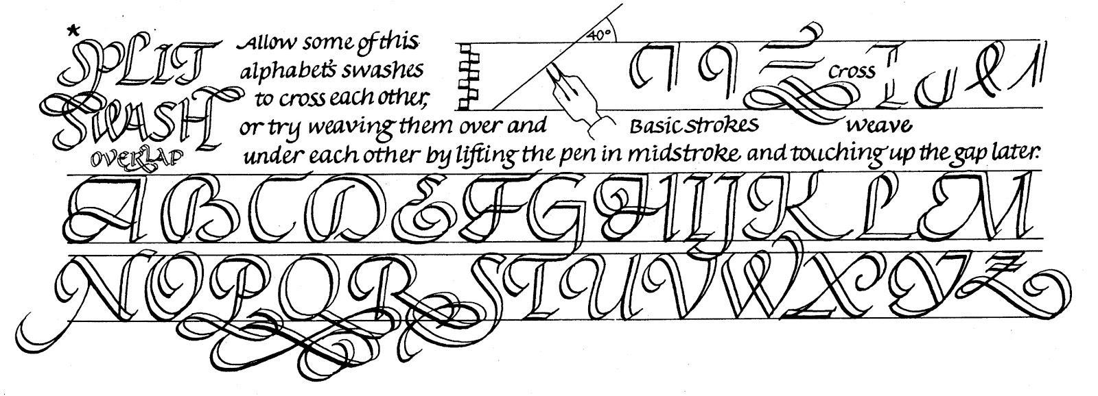 Margaret Shepherd Calligraphy Blog 86 Split Swash Capitals