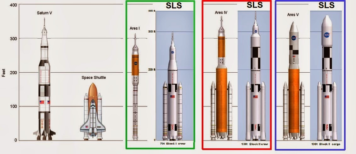 2022 Ares SLS