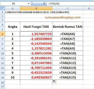 contoh data rumus TAN