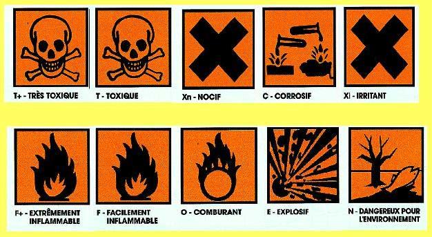 http://4.bp.blogspot.com/-5EEaTVEYYZ4/TkxkufC2jJI/AAAAAAAAALw/u0jlCLQxTUU/s1600/produits-chimiques.jpg