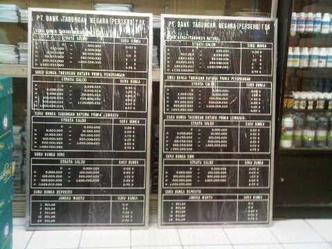movitex papan data kurs bank