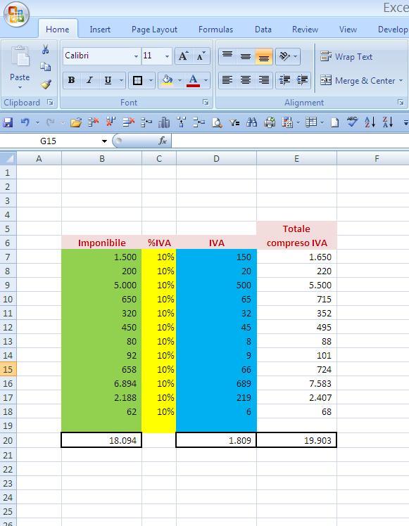Come calcolare le percentuali di sconto