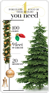 http://www.styleathome.com/decorating-and-design/styling-secrets/decorate-your-christmas-tree-in-5-easy-steps/a/44378