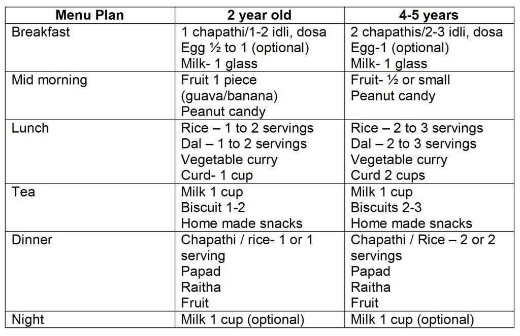 children diet plan Dietcom provides diet school-aged children, diet of 1200 calorie gluten free plan 1500 calorie vegetarian plan.