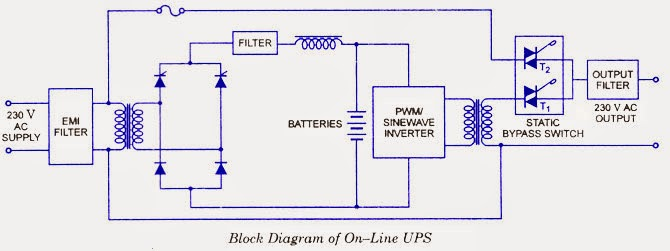 Uninterruptable power supply electronic projects ic
